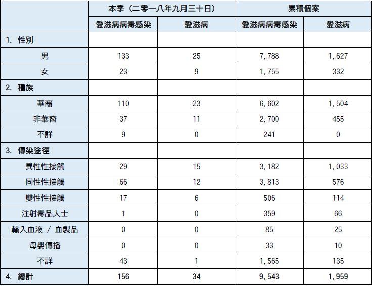 Q4 Report_Chi