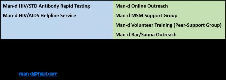 man-d testing contact_en