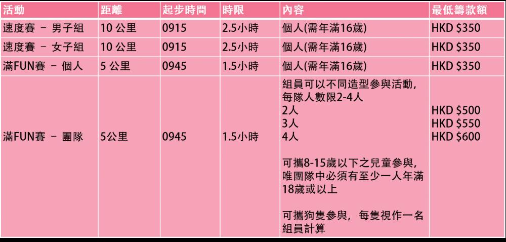 HKAF_AIDSFreeCharityTrailRun2017_Details_Category