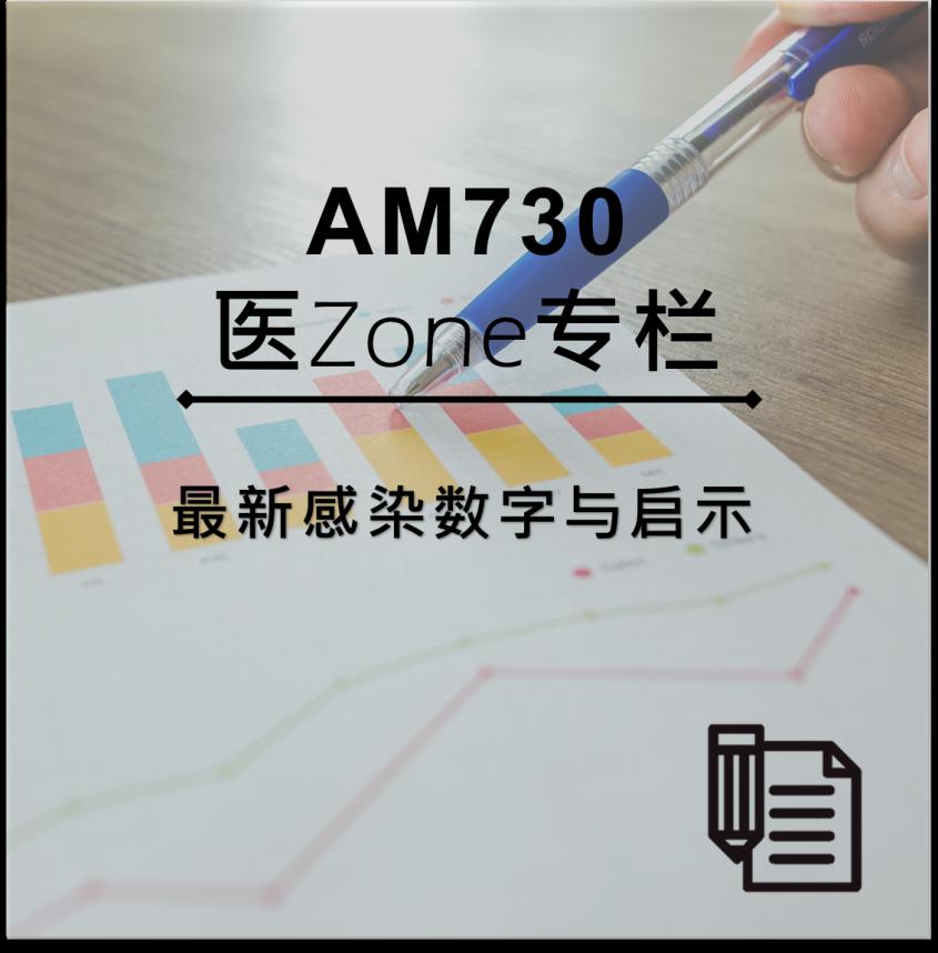 AM730 医Zone 专栏 - 最新感染数字与启示